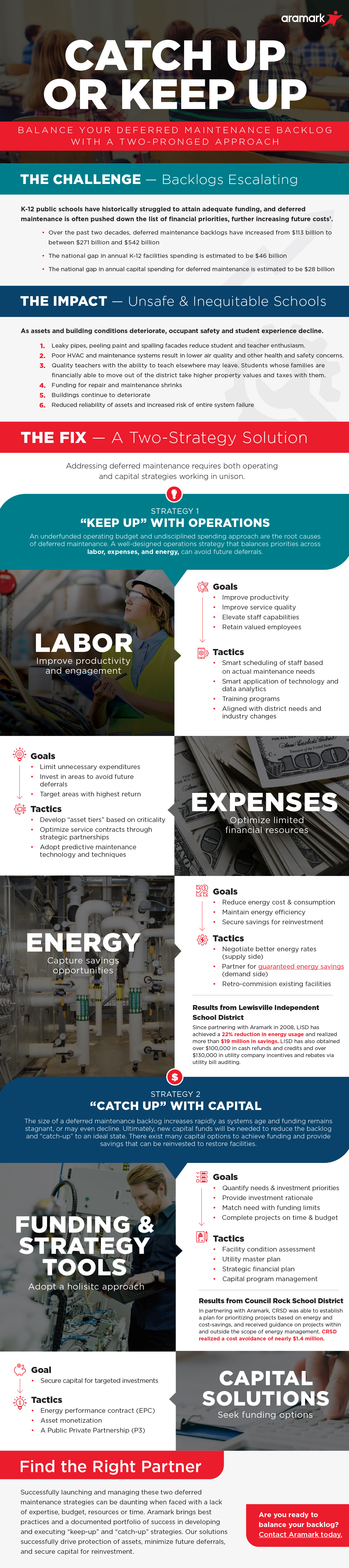 Infographic_disruptive