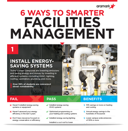 6 Ways to Smarter Facilities Management